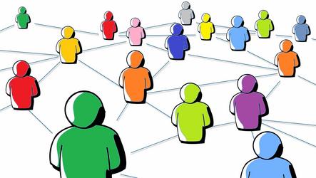 Social Lerning